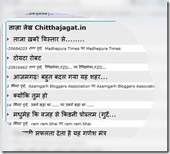 Chitthajagat